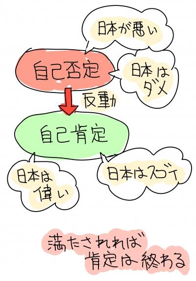 そろそろ日本の自画自賛ブームは終わるぞ