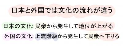 ピンタレストが日本で根付かない理由